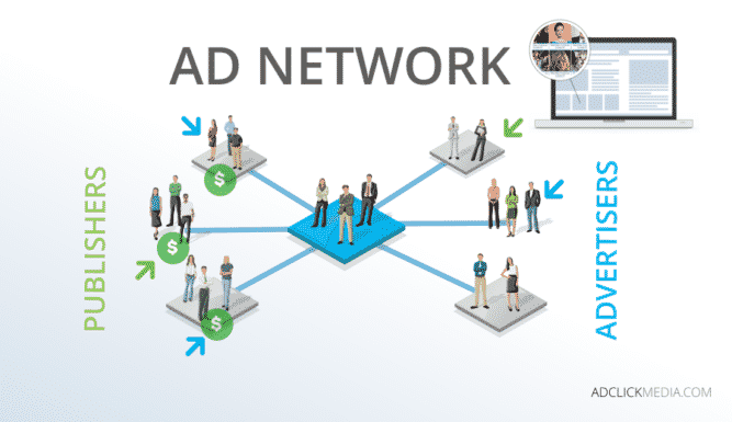What are ad networks